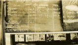 Chalk board with scores from Gardner, Lawrence, and Olathe basketball games circa 1938